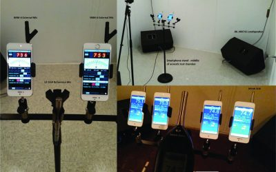Acoustical Measurements with Smartphones: Possibilities and Limitations – by Benjamin M. Faber