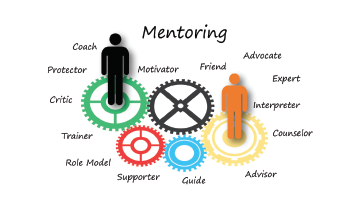 Improving Academic Mentoring Relationships and Environments – by Kent L. Gee and Arthur N. Popper